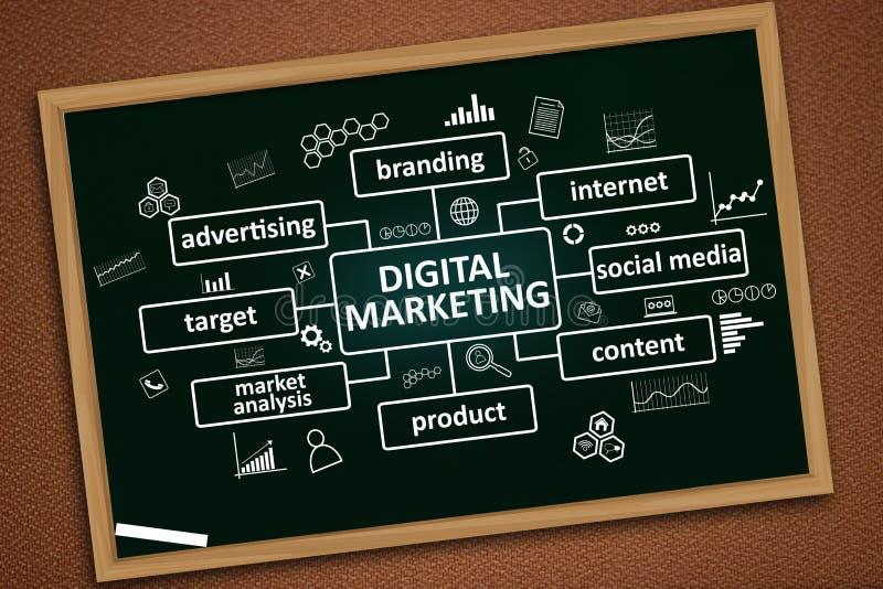 Concetto di affari di vendita di Digital immagini stock libere da diritti