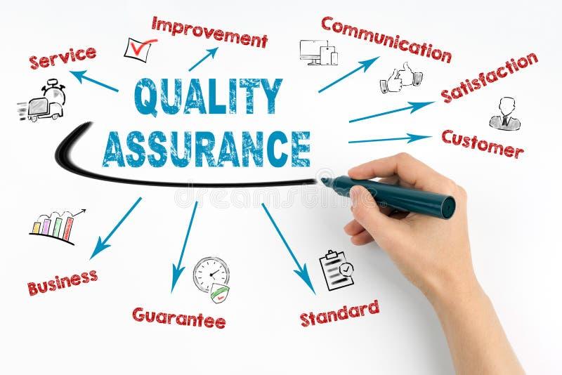concetto di assicurazione di qualità Mano umana con un indicatore nero su w fotografia stock libera da diritti
