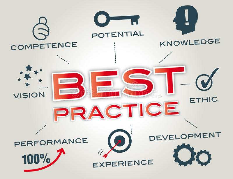 Concetto di best practice illustrazione di stock