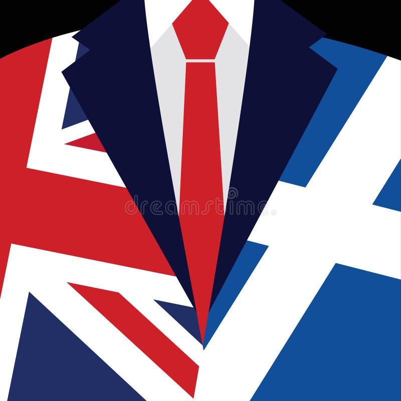 Concetto di Brexit Bandierina britannica Bandiera dello Scottish royalty illustrazione gratis