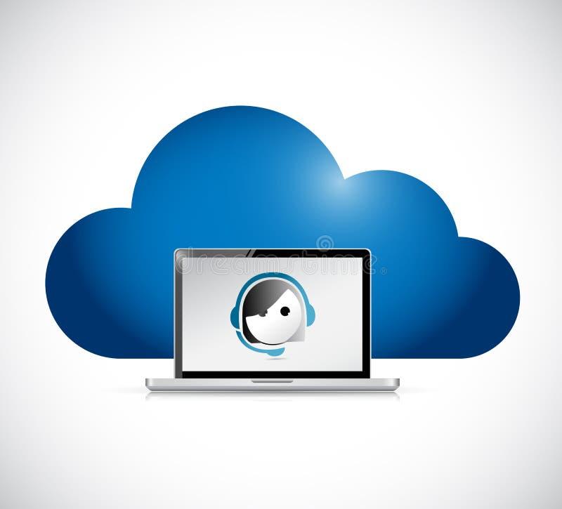 Concetto di calcolo del servizio clienti della nuvola royalty illustrazione gratis