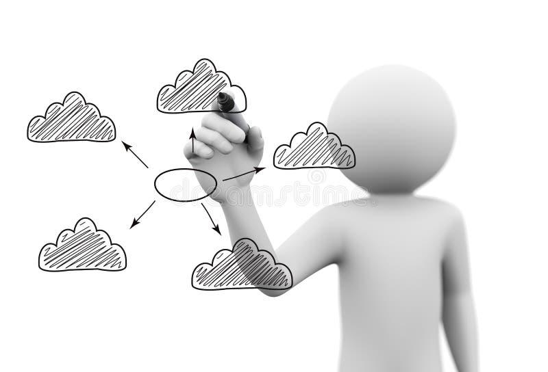 concetto di calcolo della nuvola del disegno della persona 3d sullo schermo trasparente illustrazione di stock