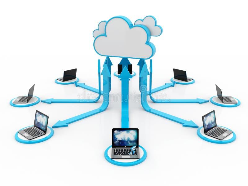 Concetto di calcolo della nuvola, rete della nuvola rappresentazione 3d fotografia stock libera da diritti