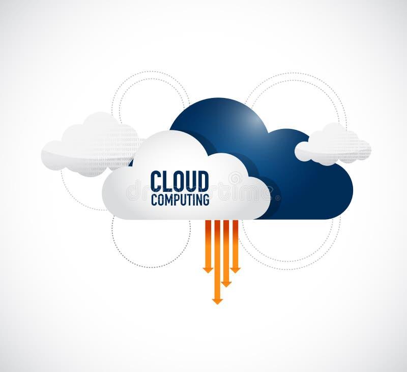concetto di calcolo di collegamenti e delle reti della nuvola illustrazione di stock