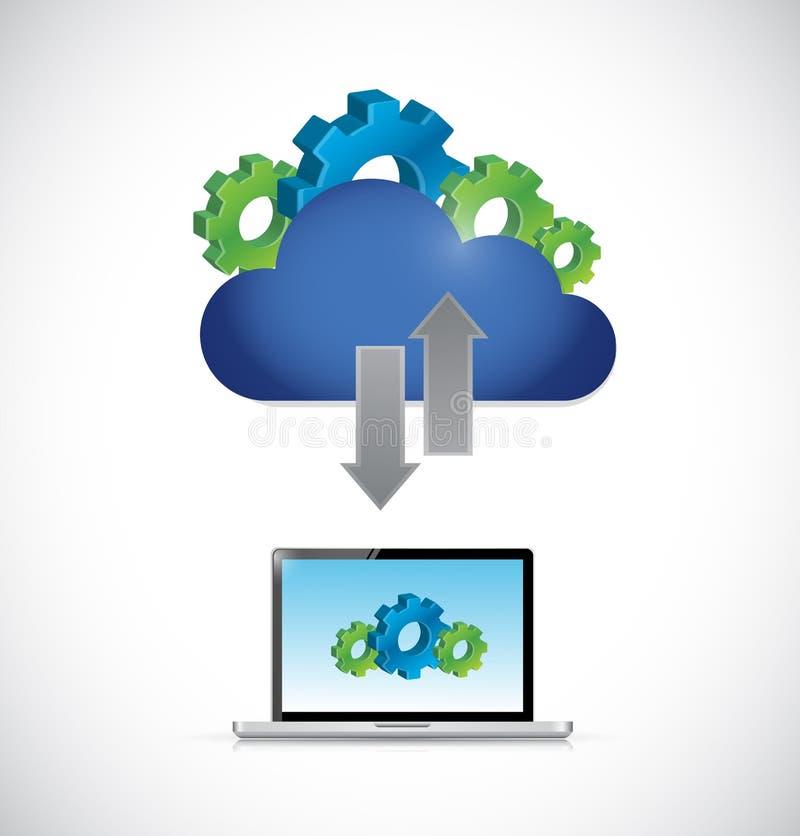 concetto di calcolo di tecnologia del trasferimento di dati della nuvola royalty illustrazione gratis