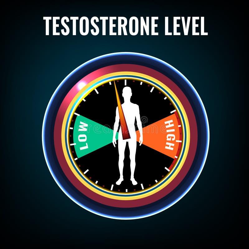 Concetto di carenza del testosterone royalty illustrazione gratis