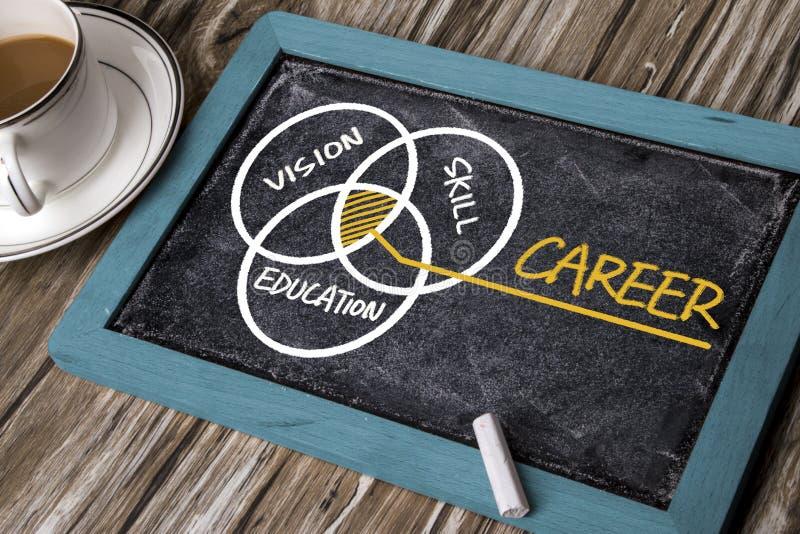 Concetto di carriera: istruzione di abilità di visione fotografia stock