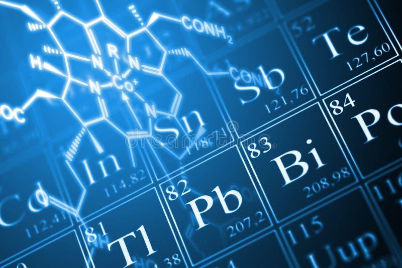 Concetto di chimica illustrazione vettoriale