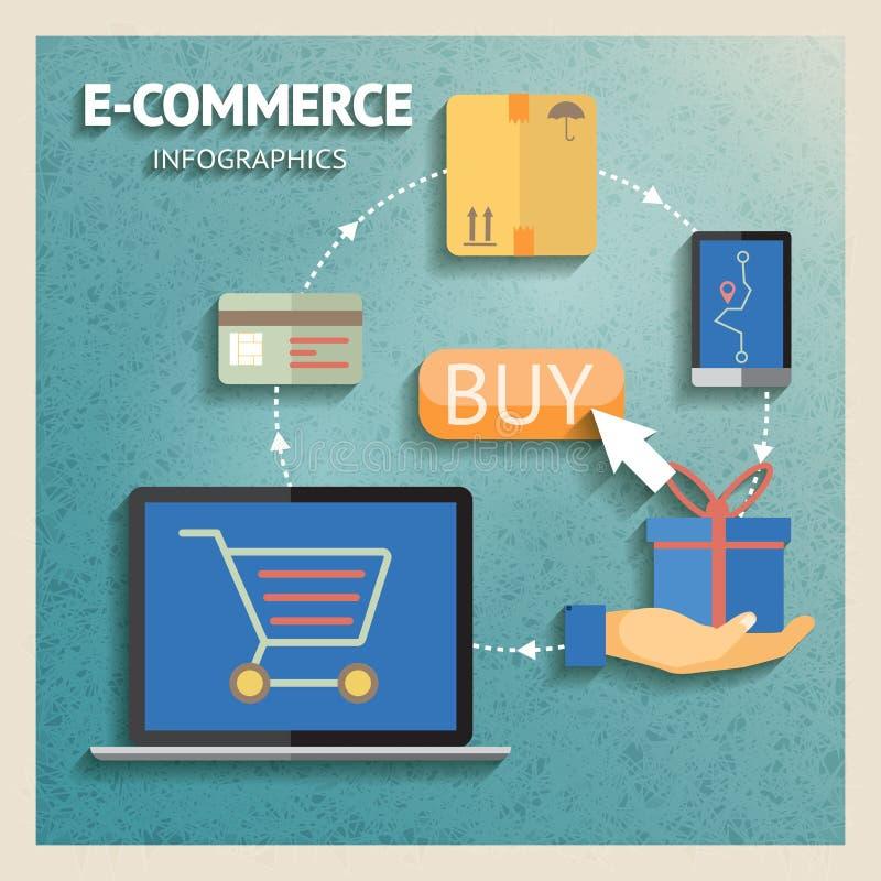 Concetto di commercio elettronico illustrazione di stock