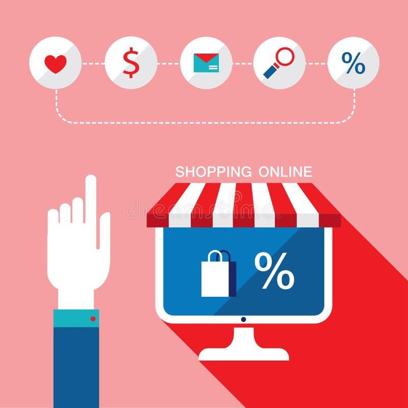 Concetto di commercio elettronico Persona che sceglie un negozio per comprare, vendere i prodotti illustrazione vettoriale