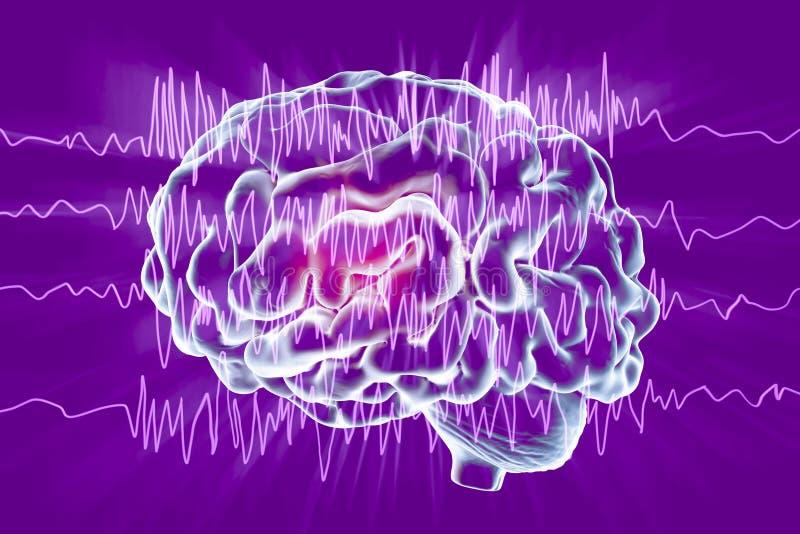 Concetto di consapevolezza di epilessia illustrazione di stock