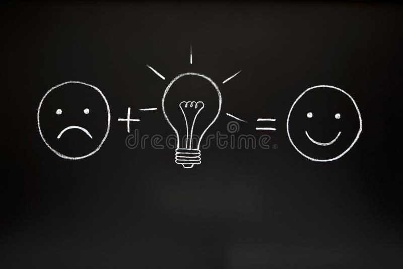 Concetto di creatività sulla lavagna immagine stock libera da diritti