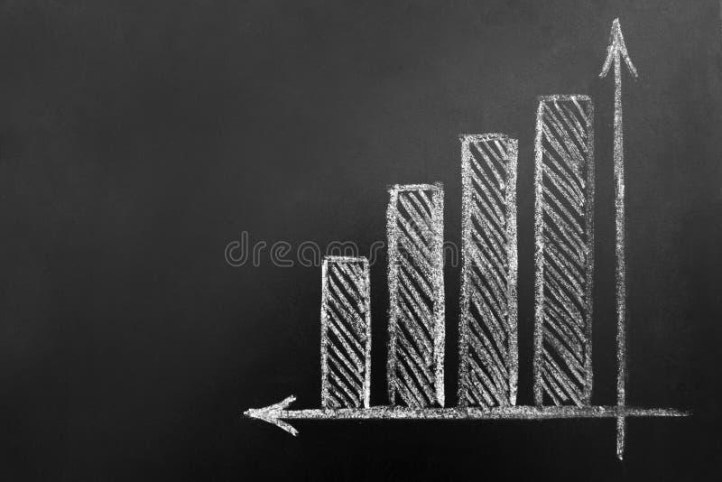 concetto di crescita e di affari Diagramma semplice attinto una lavagna Copi lo spazio fotografia stock
