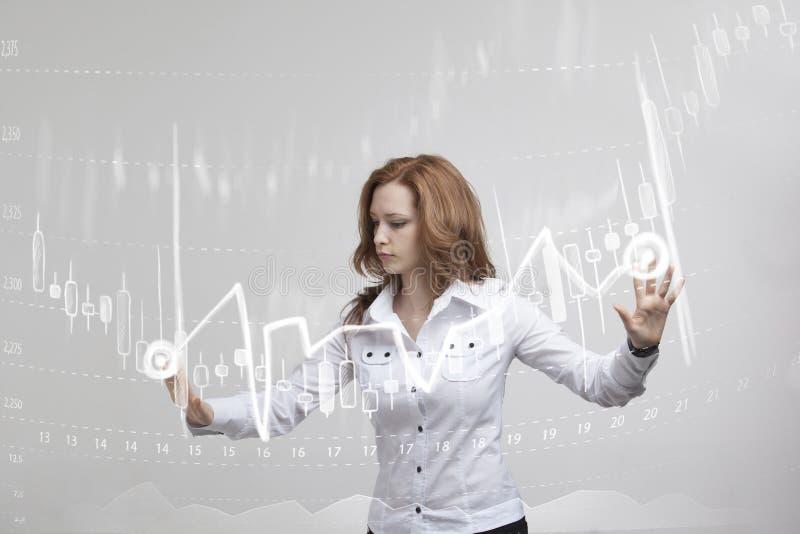 Concetto di dati di finanza Donna che lavora con l'analisi dei dati Tracci una carta delle informazioni del grafico con le candel immagini stock libere da diritti