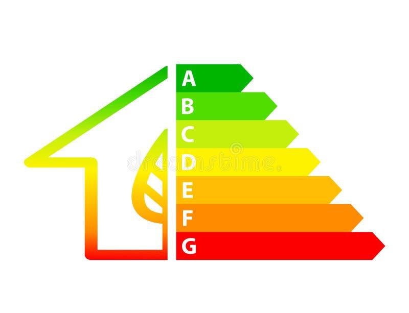 Concetto di ecologia dell'icona delle frecce e della casa di rendimento energetico, v di riserva illustrazione di stock