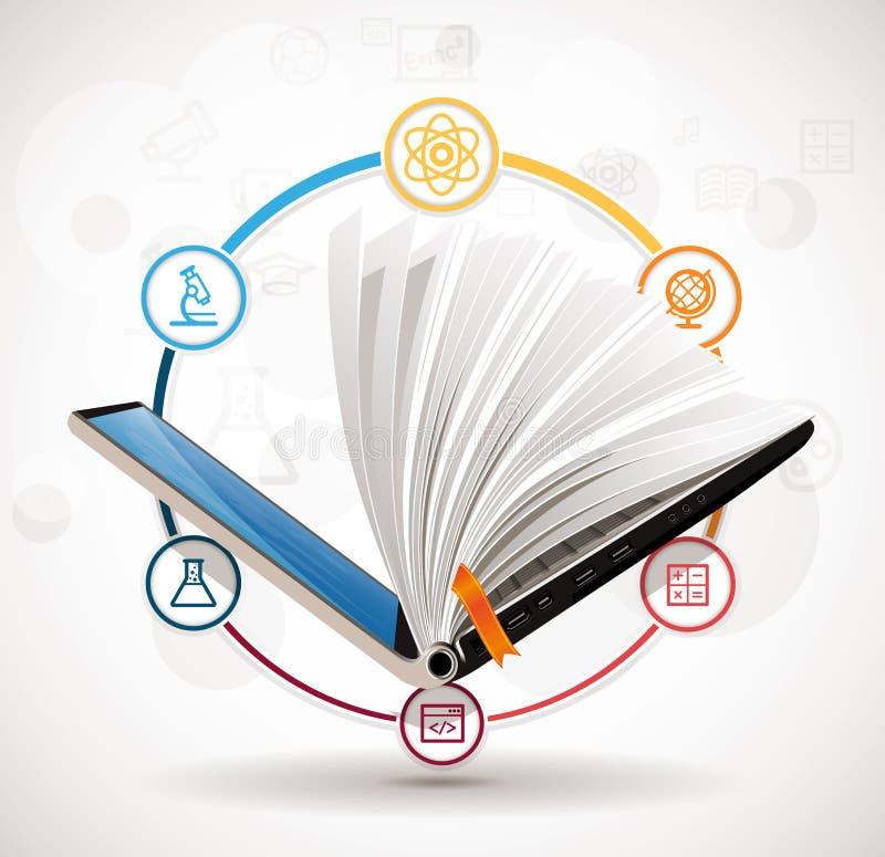 Concetto di Elearning - sistema d'insegnamento online - crescita di conoscenza illustrazione vettoriale