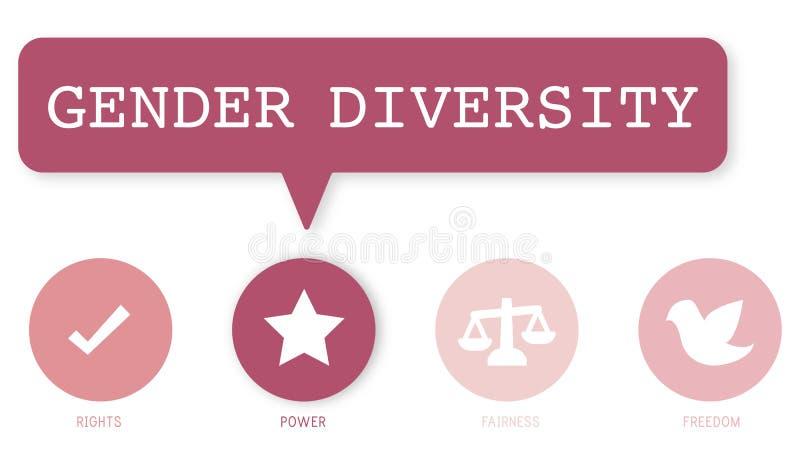 Concetto di femminismo di imparzialità di opportunità di uguaglianza di diritti delle donne illustrazione vettoriale
