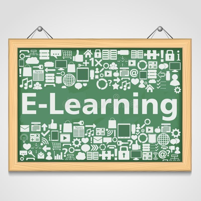 Concetto di formazione on-line illustrazione di stock