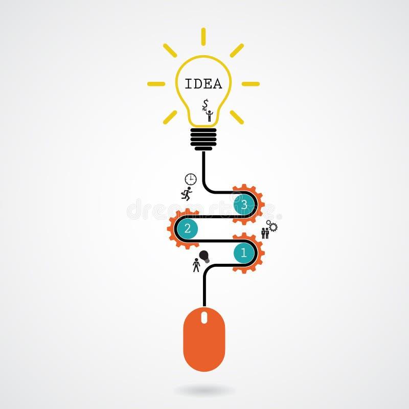 Concetto di idea della lampadina e simbolo creativi del topo del computer Prog royalty illustrazione gratis
