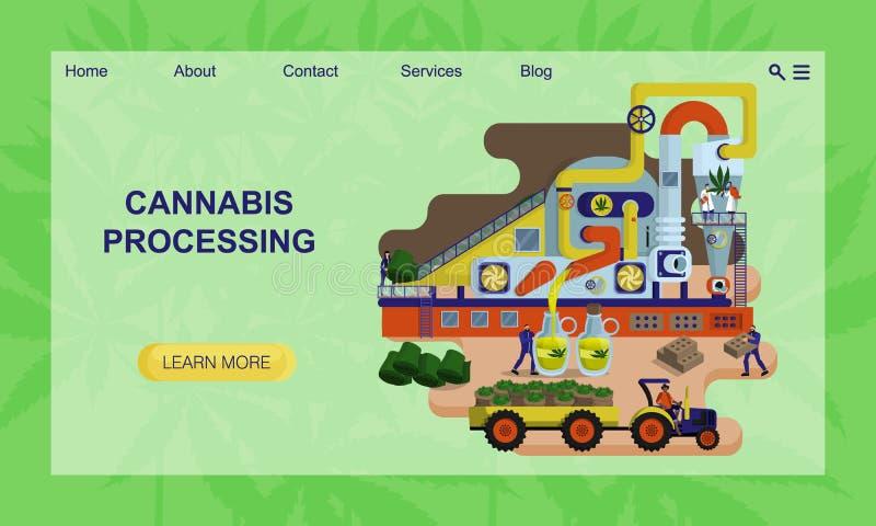 Concetto di impianto industriale per la trasformazione della canapa Concetto del sito web, modello di progettazione della pagina  illustrazione di stock