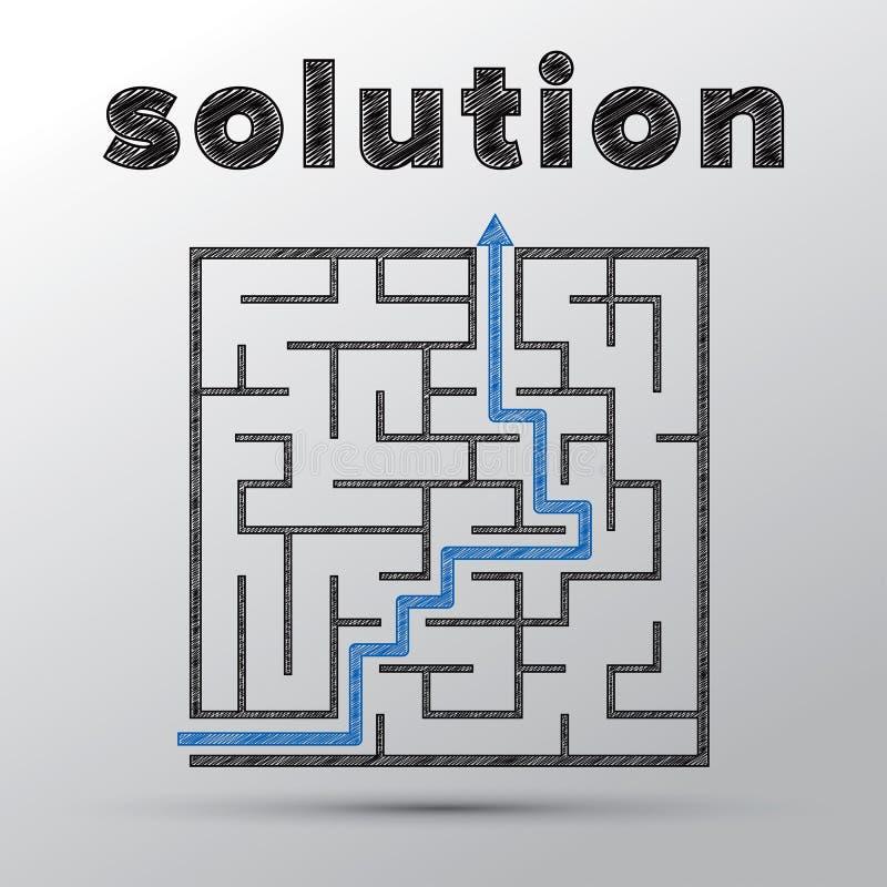 Concetto di individuazione della soluzione in labirinto complicato. illustrazione di stock