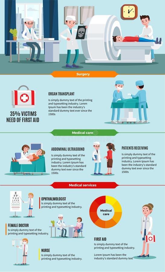 Concetto di Infographic di sanità illustrazione vettoriale