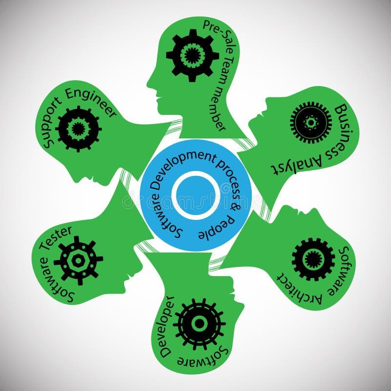 Concetto di lavoro di squadra, dell'affare e dei gruppi tecnici con differenti ruoli illustrazione di stock