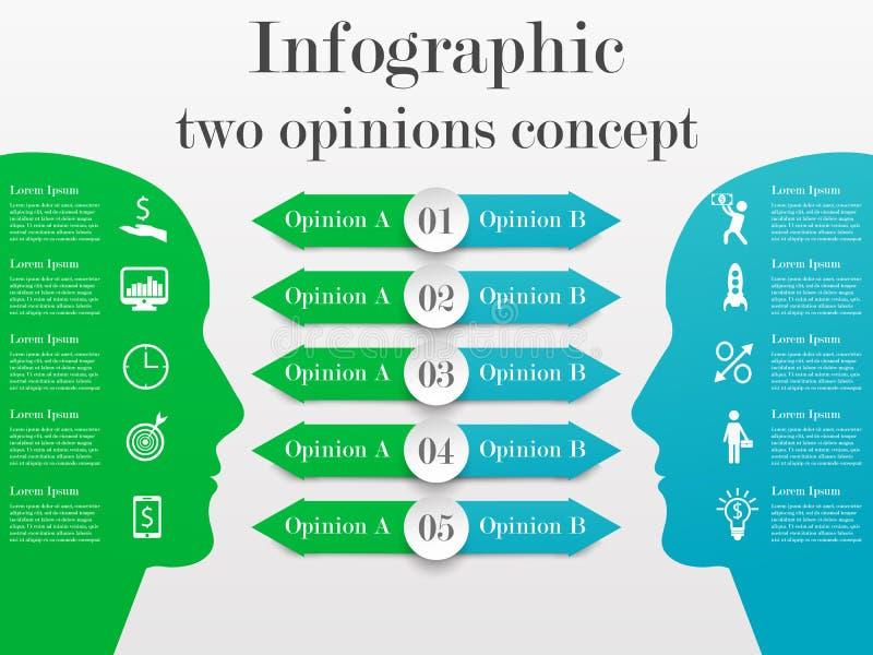 Concetto di opinioni di Infographic due illustrazione vettoriale