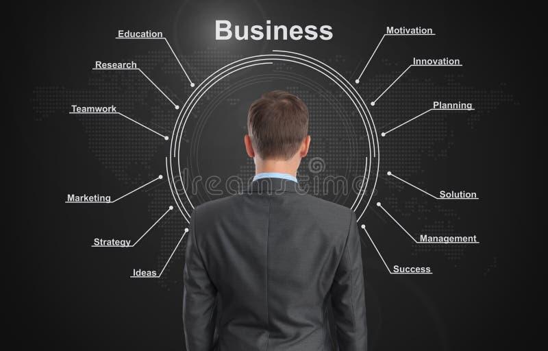 Concetto di piano di strategia aziendale illustrazione vettoriale
