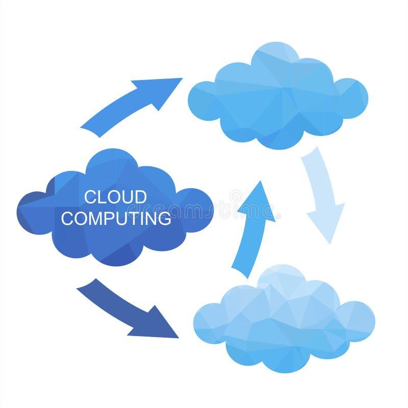 Concetto di progetto di Cloud Computing con il poligono immagine stock