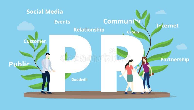 Concetto di pubbliche relazioni del PR con il grande gruppo della gente e del testo con un'altra diffusione del testo collegata p illustrazione vettoriale