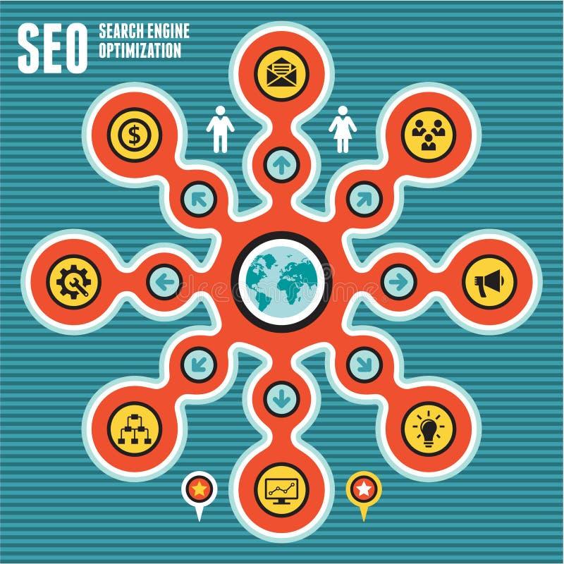 Concetto 02 di SEO (ottimizzazione) del motore di ricerca Infographic illustrazione di stock