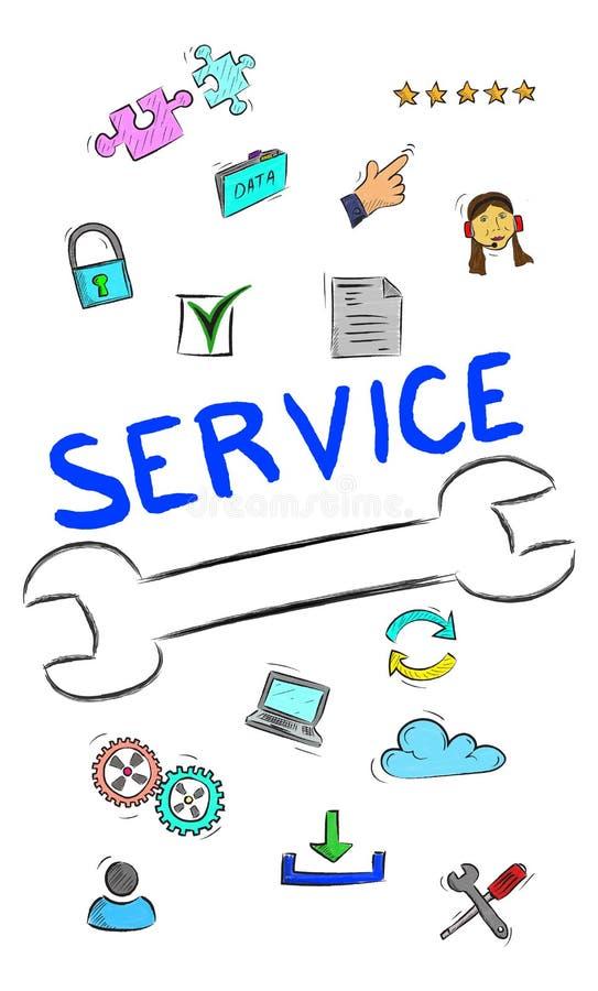 Concetto di servizio di assistenza al cliente su fondo bianco illustrazione vettoriale