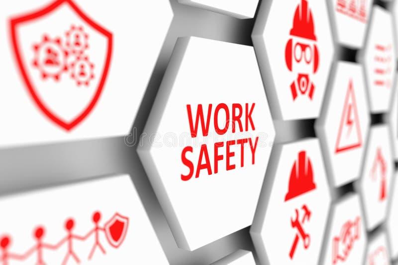 Concetto di sicurezza del lavoro illustrazione vettoriale