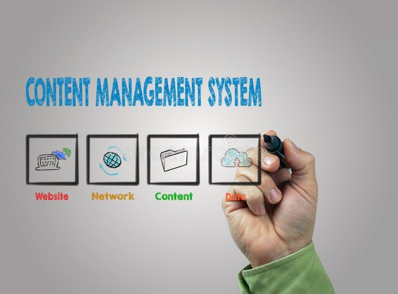 Concetto di sistema di content management Mano con scrittura dell'indicatore, fondo grigio chiaro immagine stock