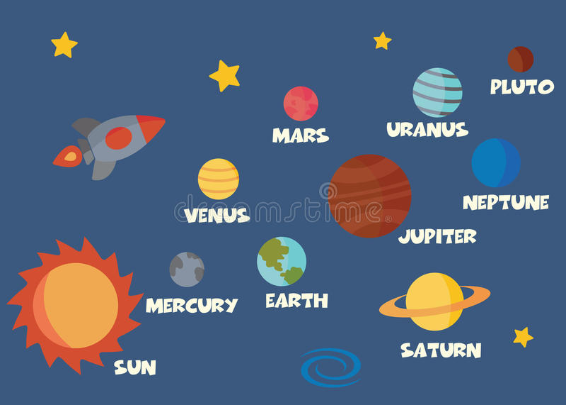 Concetto di sistema solare illustrazione vettoriale