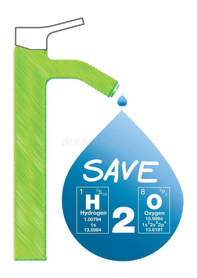 Concetto di spreco di acqua nel mondo. royalty illustrazione gratis