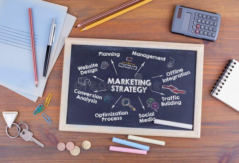 Concetto di strategia di marketing Grafico con le parole chiavi e le icone su una lavagna fotografie stock