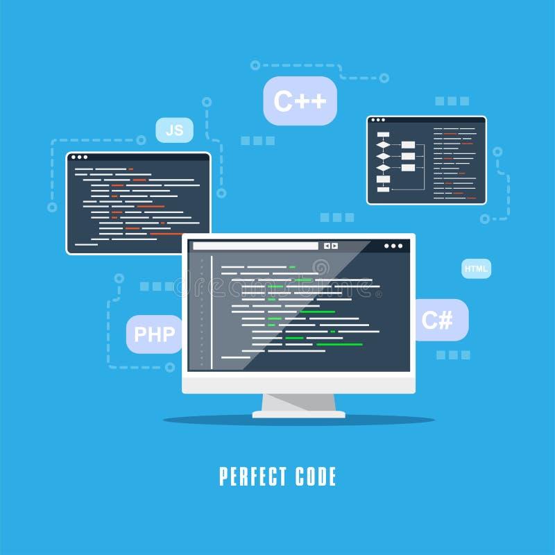 Concetto di sviluppo di software illustrazione vettoriale