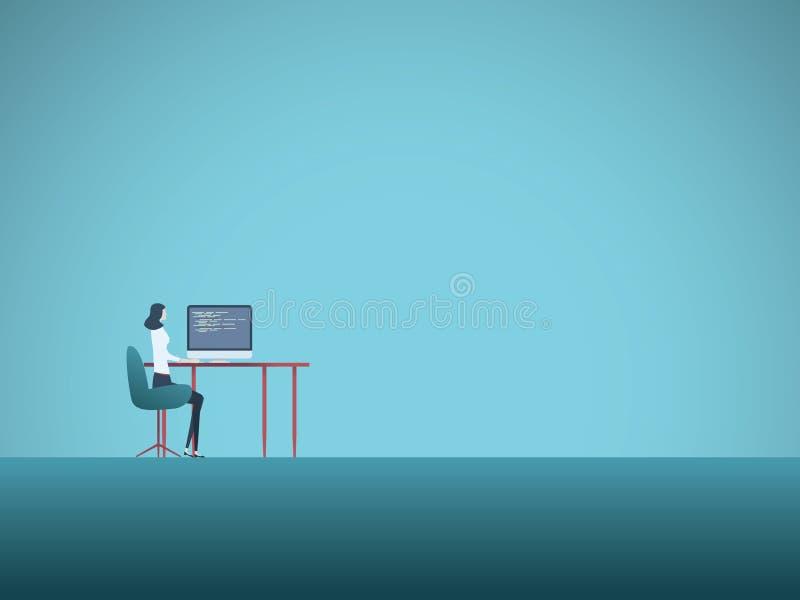 Concetto di vettore del lavoro d'ufficio di affari con la donna che si siede davanti al computer Simbolo della carriera, tecnolog illustrazione vettoriale