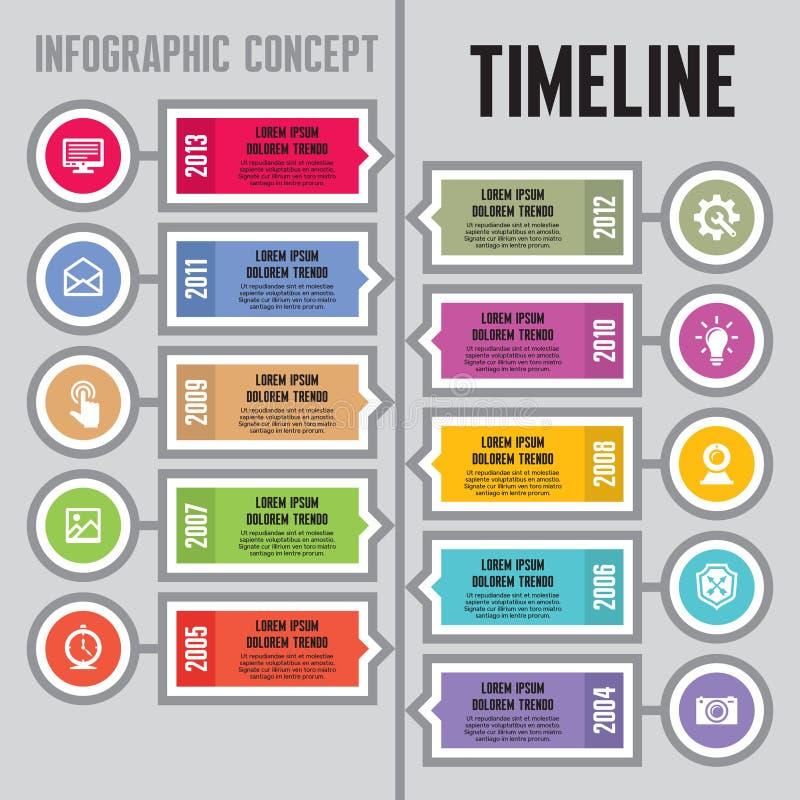 Concetto di vettore di Infographic nello stile piano di progettazione - cronologia & punti - modello delle insegne illustrazione di stock