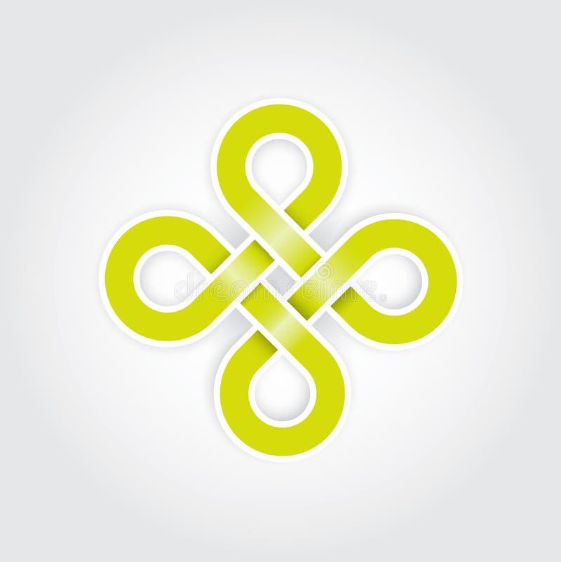 Concetto eterno verde del nodo illustrazione di stock