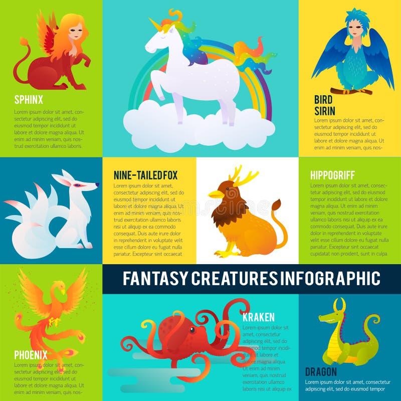 Concetto fantastico variopinto di Infographic degli animali royalty illustrazione gratis