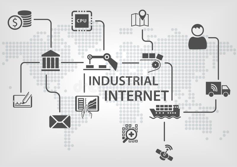 Concetto industriale di Internet (IOT) con la mappa di mondo e flusso trattato per automazione dell'attività commerciale illustrazione vettoriale