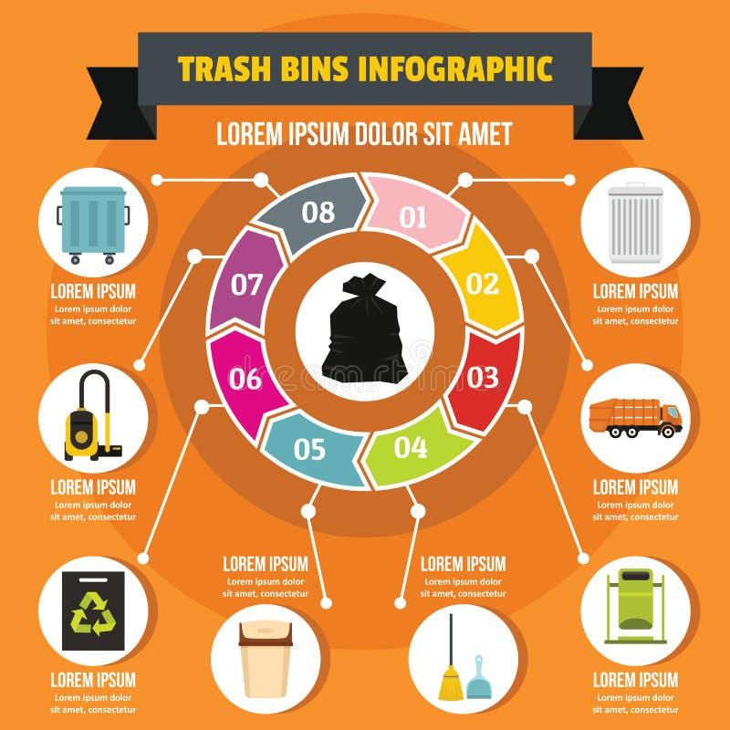 Concetto infographic dei bidoni della spazzatura, stile piano royalty illustrazione gratis