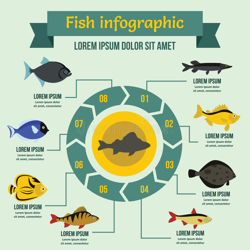 Concetto infographic del pesce, stile piano illustrazione di stock