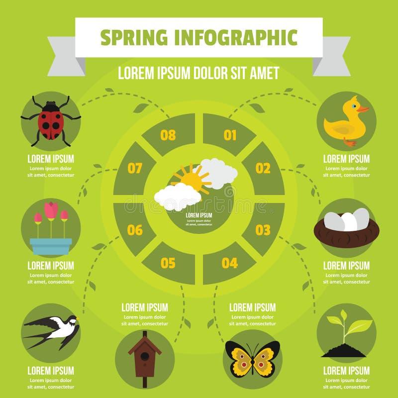 Concetto infographic della primavera, stile piano illustrazione di stock