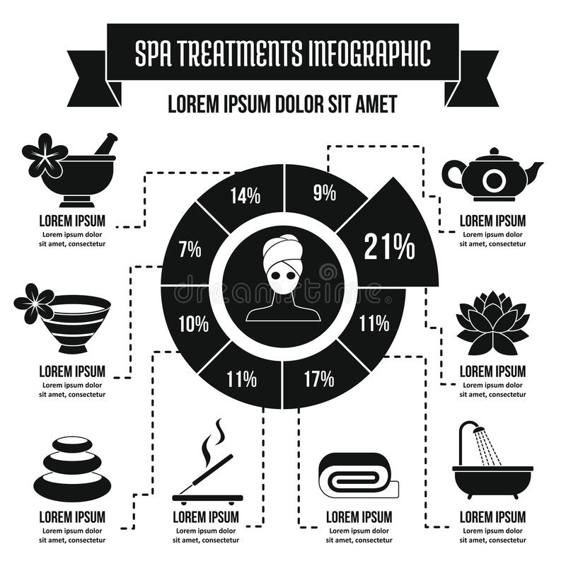Concetto infographic di trattamenti della stazione termale, stile semplice royalty illustrazione gratis