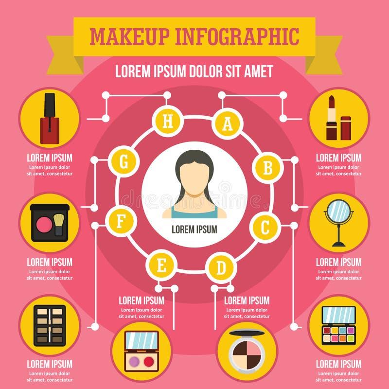 Concetto infographic di trucco, stile piano royalty illustrazione gratis