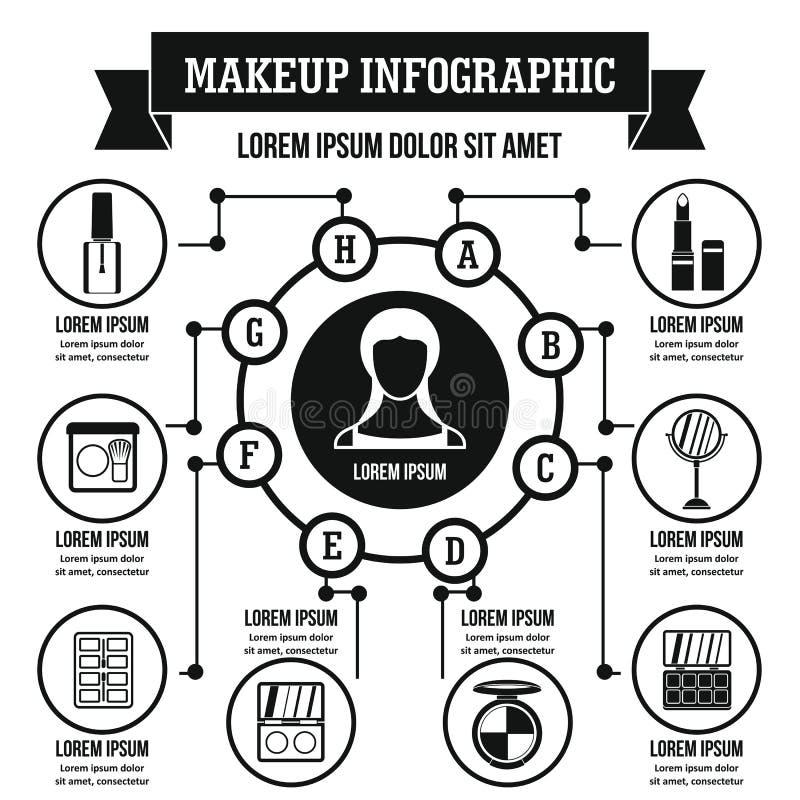 Concetto infographic di trucco, stile semplice illustrazione di stock